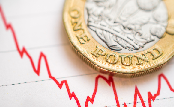 The dividend forecast has fallen from £91bn to £62bn over the past six months