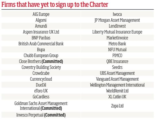 Firms that have yet to sign up to the Charter