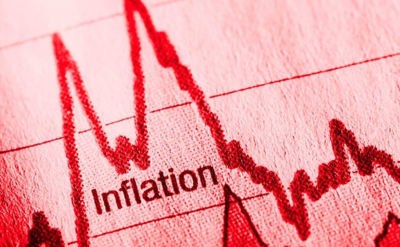 US inflation figures beat expectations